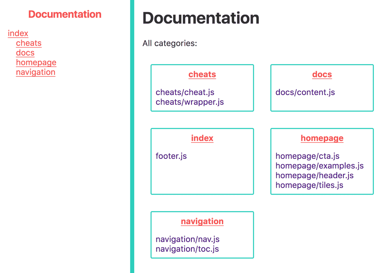 A screenshot of the docs site showing several categories with each having a bunch of components